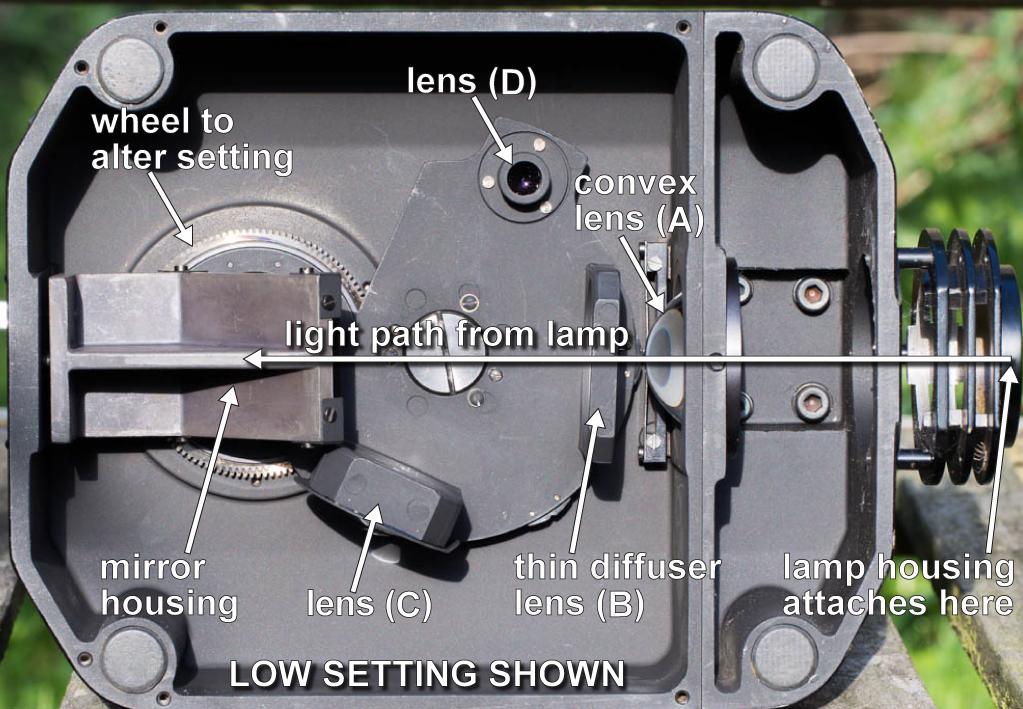 Nikon SKe, light pathway in the low setting.