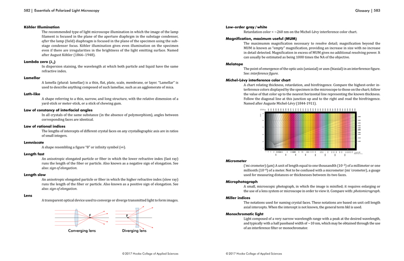 Essentials of Polarized Light Microscopy and Ancillary Techniques pg. 582-583