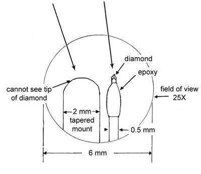 diamond scribe