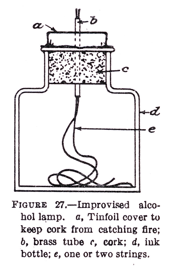 use of a narrow brass tube and cotton string to make an alcohol lamp for microchemical methods