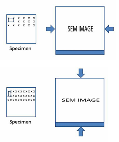 SEM Magnification Calibration and Verification: Building Confidence