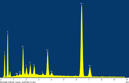 x-ray spectroscopy spectrum of brown residue